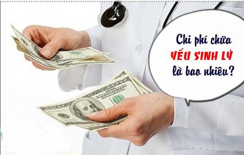 Chi phí điều trị bệnh yếu sinh lý 2019 có đắt không